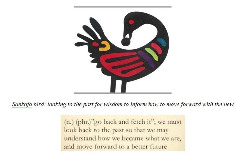 birdwtext